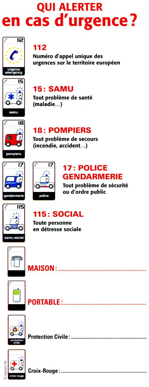 numéro ordre sécurité sociale